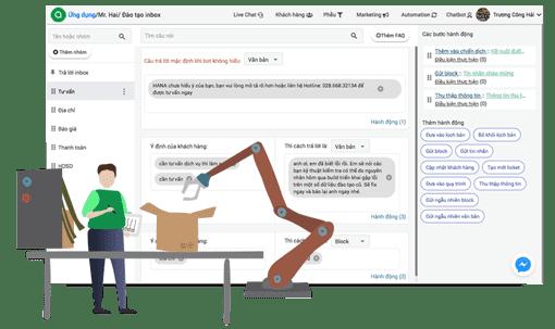 Tự động hóa quy trình chăm sóc và bán hàng cùng Chatbot & nhân viên